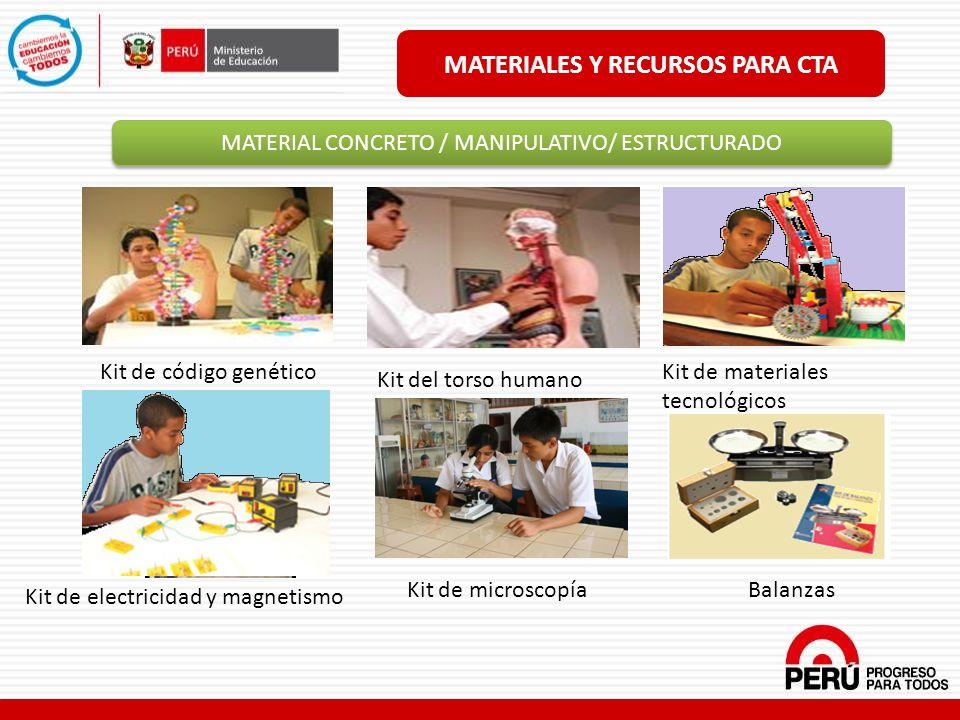 MATERIALES Y RECURSOS PARA CTA MATERIAL CONCRETO / MANIPULATIVO/ ESTRUCTURADO Kit de código genético Kit del torso humano Kit de materiales tecnológic