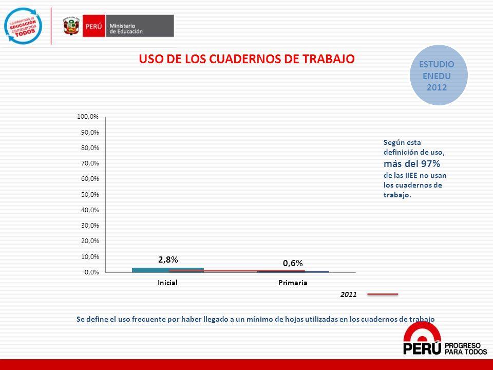 USO DE LOS CUADERNOS DE TRABAJO 2011 Según esta definición de uso, más del 97% de las IIEE no usan los cuadernos de trabajo. Se define el uso frecuent