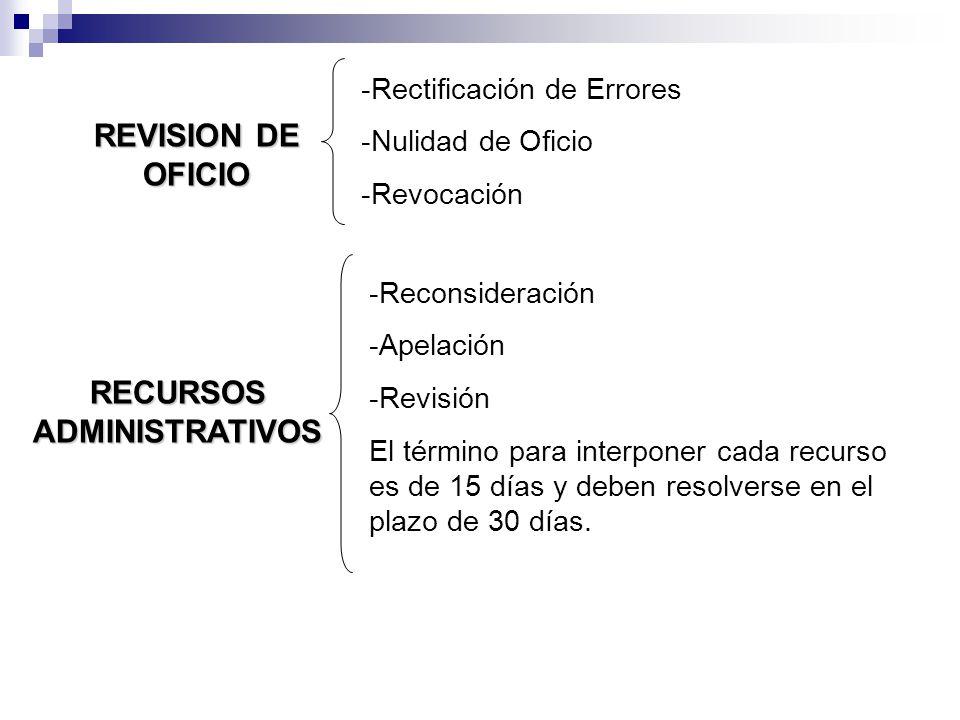 REVISION DE OFICIO -Rectificación de Errores -Nulidad de Oficio -Revocación RECURSOS ADMINISTRATIVOS -Reconsideración -Apelación -Revisión El término