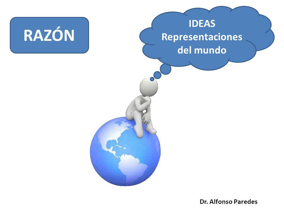 RAZÓN IDEAS Representaciones del mundo Dr. Alfonso Paredes