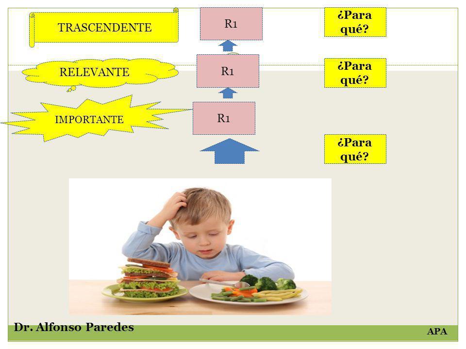 ¿Para qué? R1 IMPORTANTE ¿Para qué? R1 RELEVANTE R1 ¿Para qué? TRASCENDENTE APA Dr. Alfonso Paredes