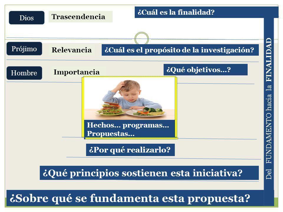 ¿Por qué realizarlo? ¿Qué principios sostienen esta iniciativa? ¿Sobre qué se fundamenta esta propuesta? Hechos… programas… Propuestas… Importancia Re
