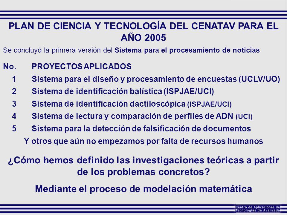 PLAN DE CIENCIA Y TECNOLOGÍA DEL CENATAV PARA EL AÑO 2005 No. PROYECTOS APLICADOS 1Sistema para el diseño y procesamiento de encuestas (UCLV/UO) 2Sist