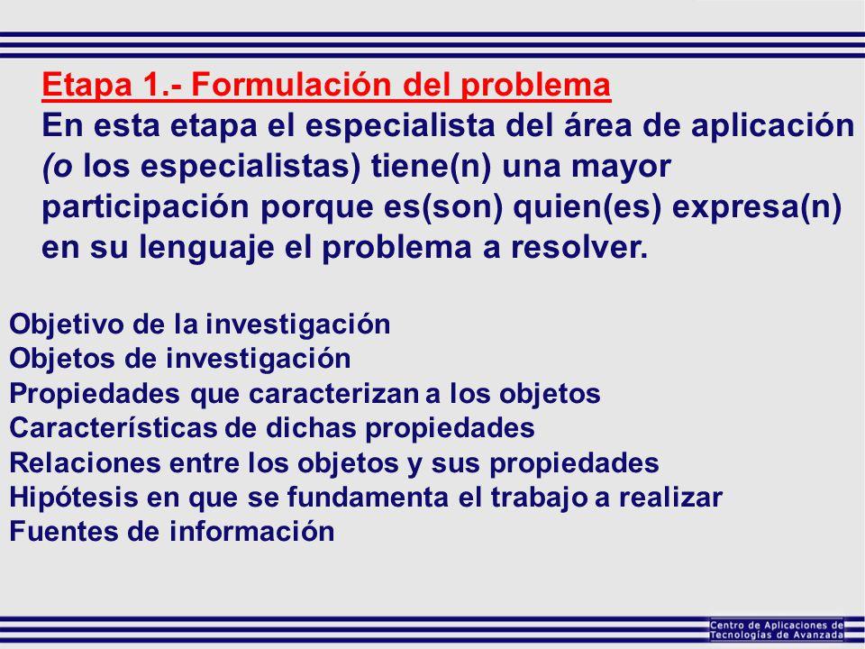 Etapa 1.- Formulación del problema En esta etapa el especialista del área de aplicación (o los especialistas) tiene(n) una mayor participación porque