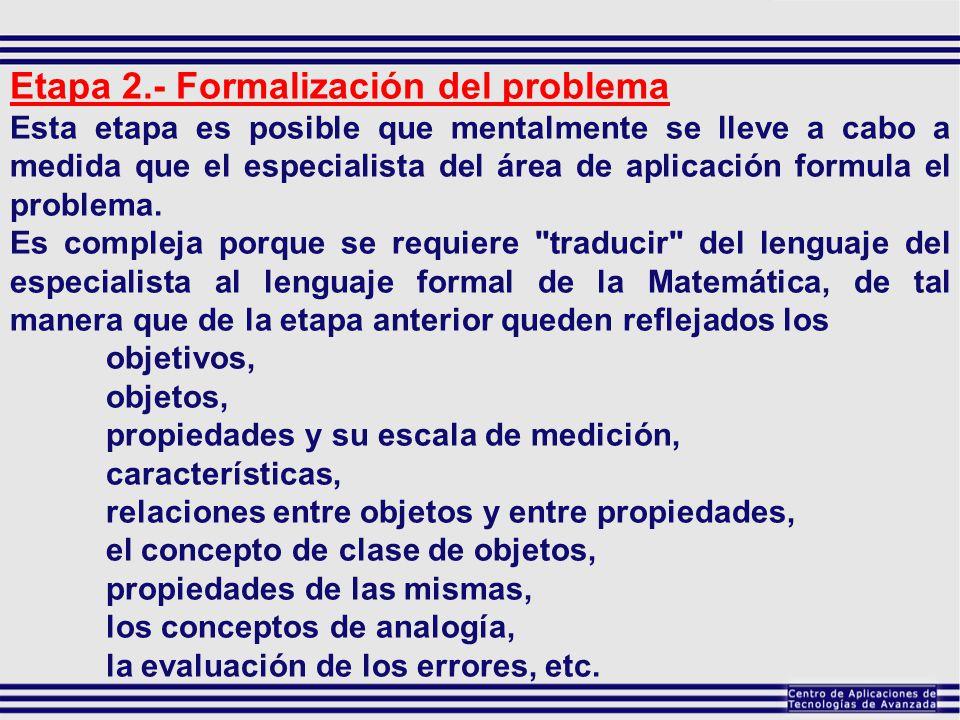 Etapa 2.- Formalización del problema Esta etapa es posible que mentalmente se lleve a cabo a medida que el especialista del área de aplicación formula