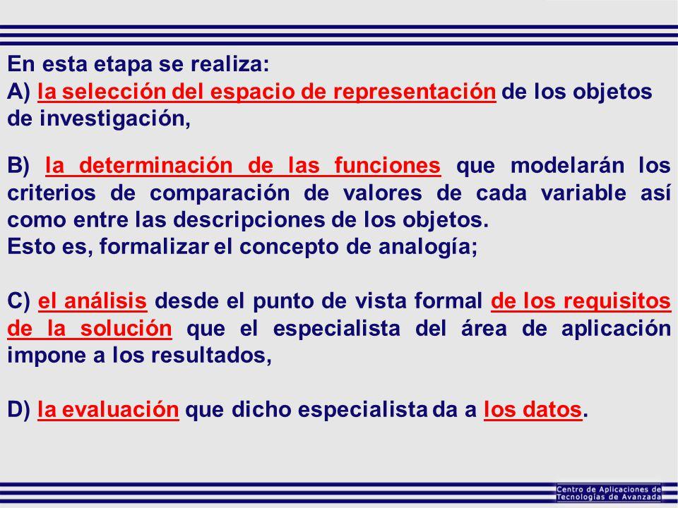 En esta etapa se realiza: A) la selección del espacio de representación de los objetos de investigación, B) la determinación de las funciones que mode