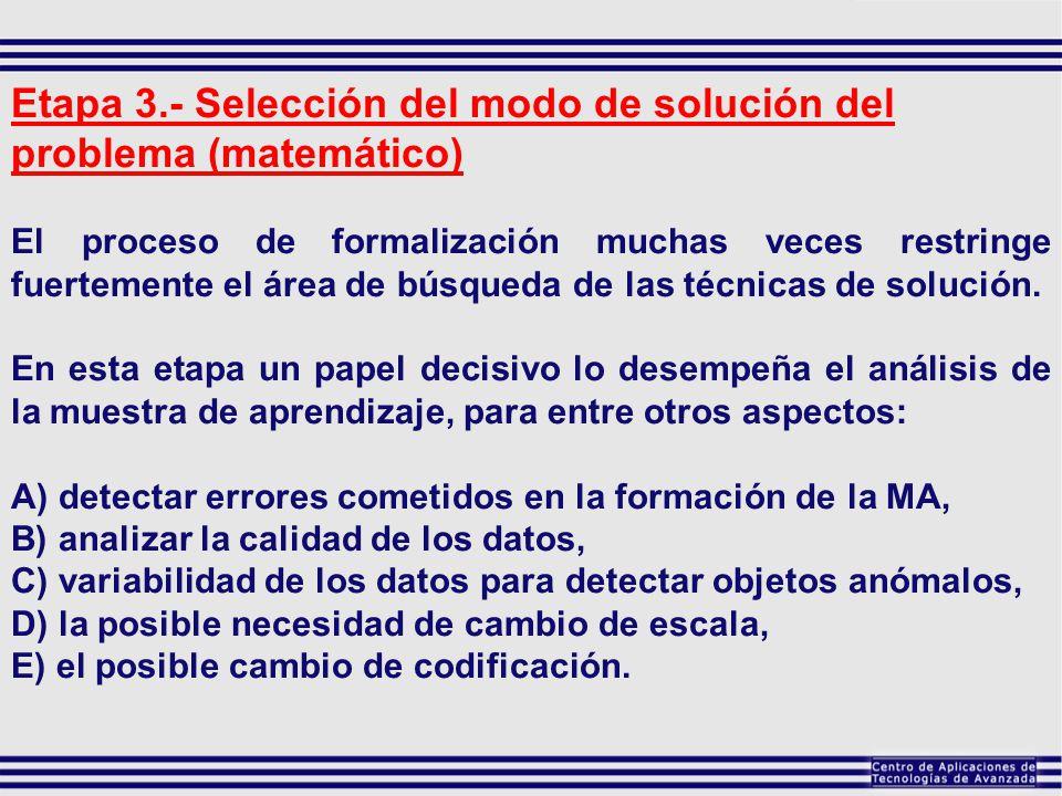 Etapa 3.- Selección del modo de solución del problema (matemático) El proceso de formalización muchas veces restringe fuertemente el área de búsqueda