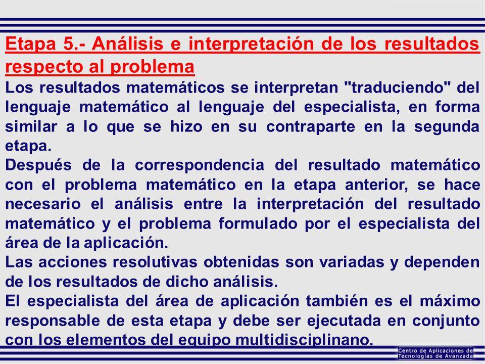Etapa 5.- Análisis e interpretación de los resultados respecto al problema Los resultados matemáticos se interpretan