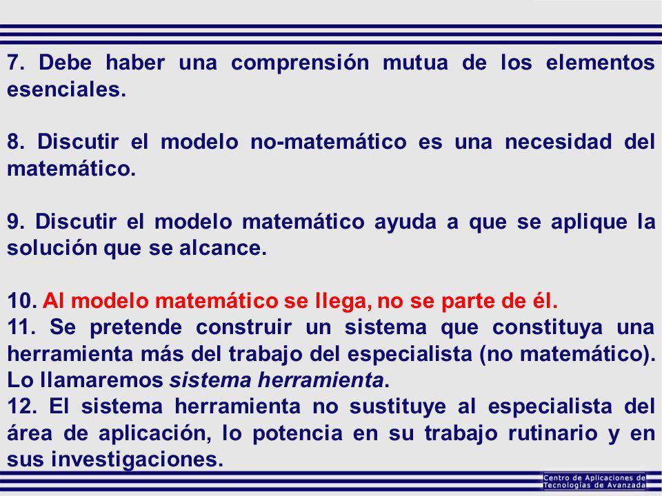 7. Debe haber una comprensión mutua de los elementos esenciales. 8. Discutir el modelo no-matemático es una necesidad del matemático. 9. Discutir el m