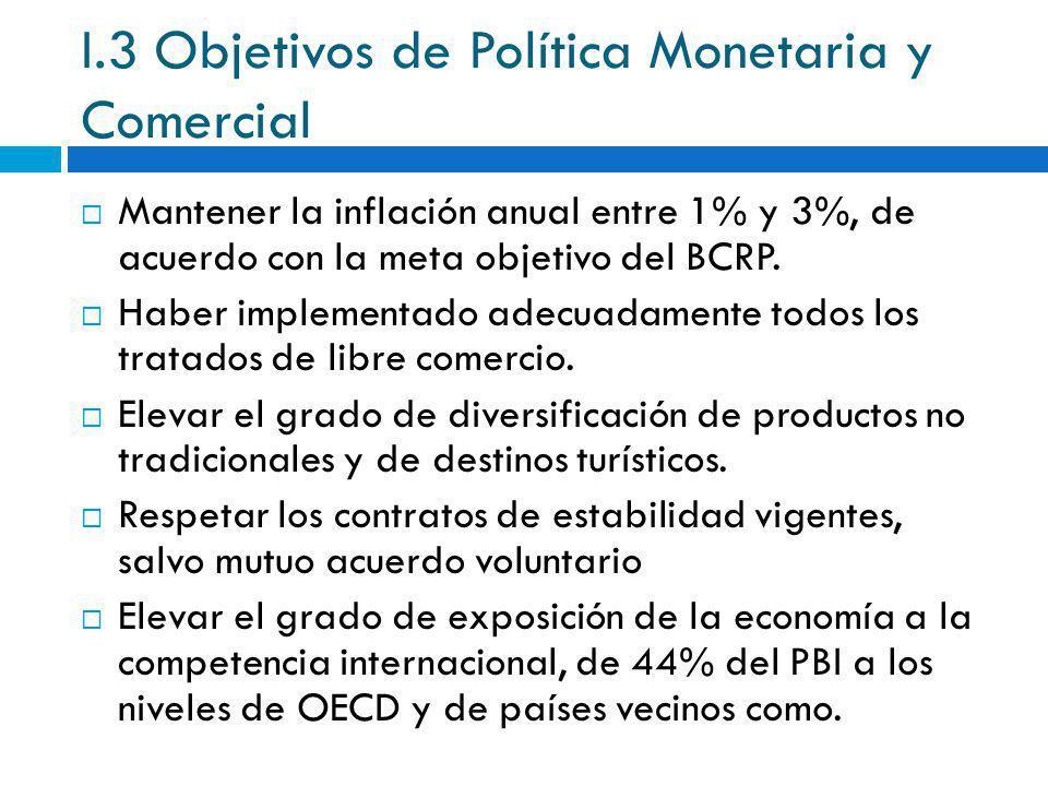 I.3 Objetivos de Política Monetaria y Comercial Mantener la inflación anual entre 1% y 3%, de acuerdo con la meta objetivo del BCRP. Haber implementad