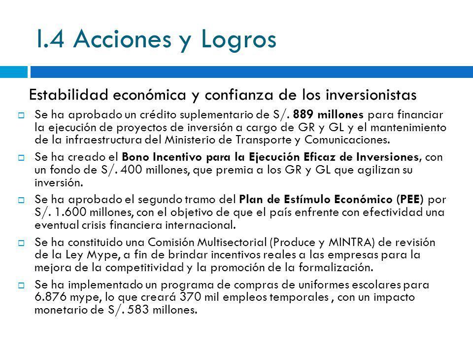 I.4 Acciones y Logros Se ha aprobado un crédito suplementario de S/. 889 millones para financiar la ejecución de proyectos de inversión a cargo de GR