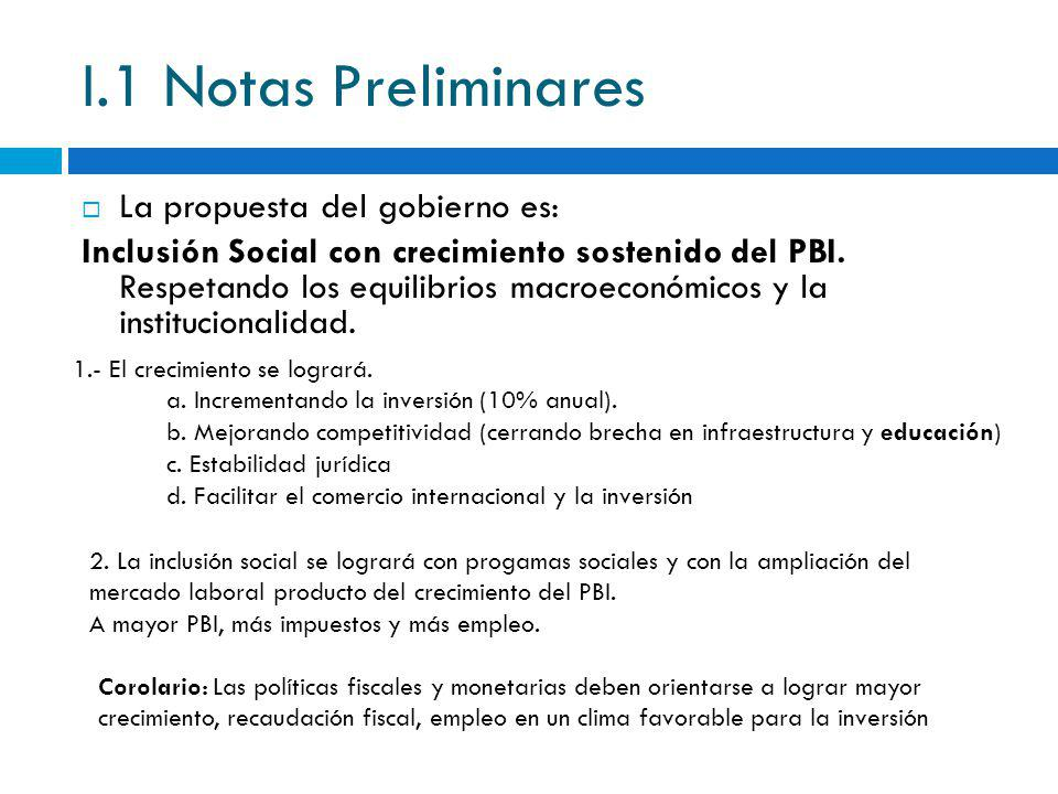 I.1 Notas Preliminares La propuesta del gobierno es: Inclusión Social con crecimiento sostenido del PBI. Respetando los equilibrios macroeconómicos y