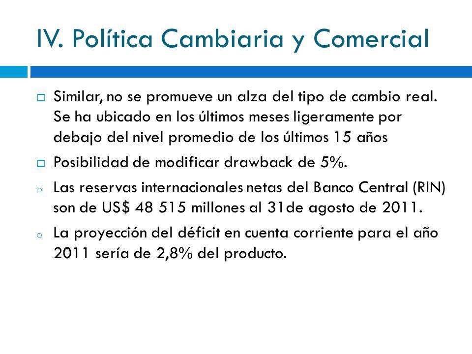 IV. Política Cambiaria y Comercial Similar, no se promueve un alza del tipo de cambio real. Se ha ubicado en los últimos meses ligeramente por debajo