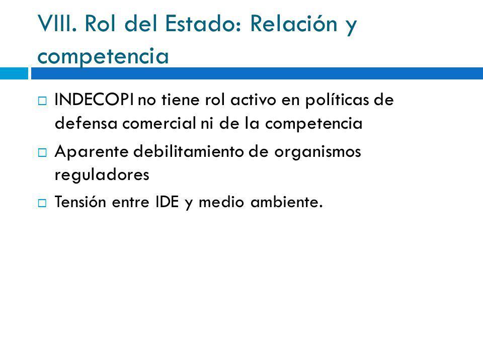 VIII. Rol del Estado: Relación y competencia INDECOPI no tiene rol activo en políticas de defensa comercial ni de la competencia Aparente debilitamien