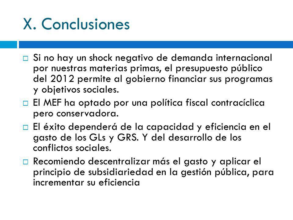 X. Conclusiones Si no hay un shock negativo de demanda internacional por nuestras materias primas, el presupuesto público del 2012 permite al gobierno