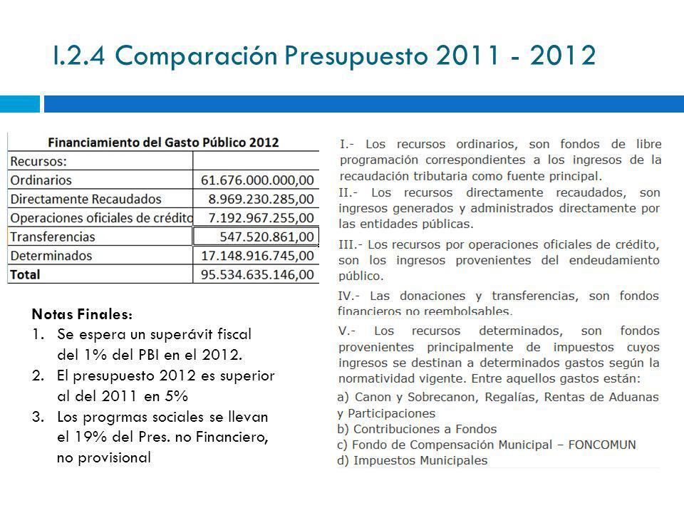 I.2.4 Comparación Presupuesto 2011 - 2012 Notas Finales: 1.Se espera un superávit fiscal del 1% del PBI en el 2012. 2.El presupuesto 2012 es superior