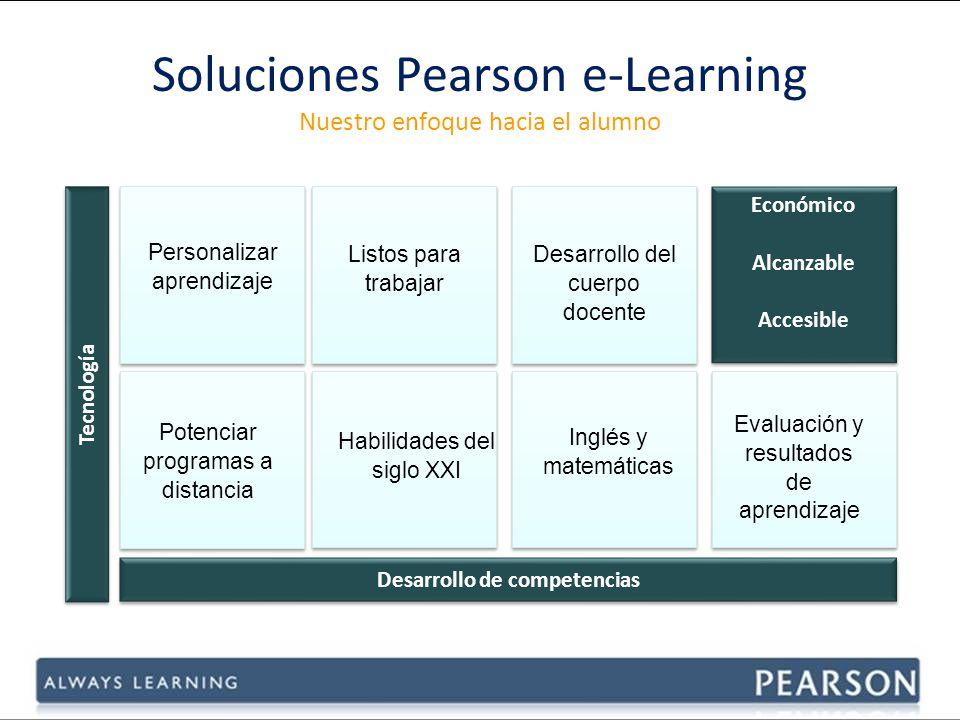 Personalizar aprendizaje Listos para trabajar Desarrollo del cuerpo docente Potenciar programas a distancia Habilidades del siglo XXI Inglés y matemáticas Evaluación y resultados de aprendizaje Económico Alcanzable Accesible Económico Alcanzable Accesible Soluciones Pearson e-Learning Nuestro enfoque hacia el alumno Desarrollo de competencias Tecnología
