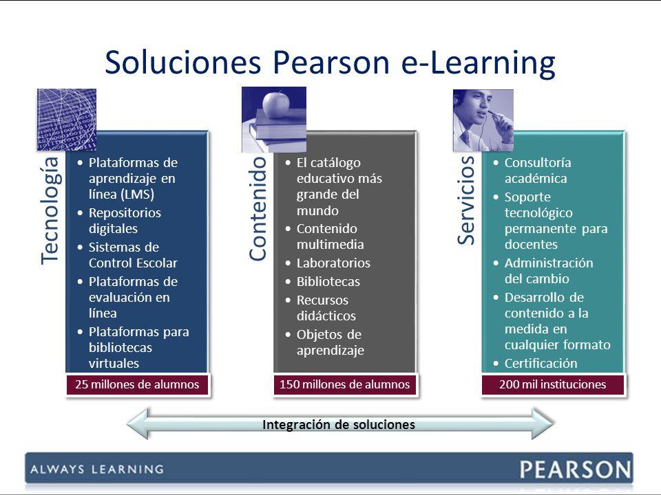 Soluciones Pearson e-Learning Tecnología Plataformas de aprendizaje en línea (LMS) Repositorios digitales Sistemas de Control Escolar Plataformas de evaluación en línea Plataformas para bibliotecas virtuales Plataformas de aprendizaje en línea (LMS) Repositorios digitales Sistemas de Control Escolar Plataformas de evaluación en línea Plataformas para bibliotecas virtuales Contenido El catálogo educativo más grande del mundo Contenido multimedia Laboratorios Bibliotecas Recursos didácticos Objetos de aprendizaje El catálogo educativo más grande del mundo Contenido multimedia Laboratorios Bibliotecas Recursos didácticos Objetos de aprendizaje Servicios Consultoría académica Soporte tecnológico permanente para docentes Administración del cambio Desarrollo de contenido a la medida en cualquier formato Certificación Consultoría académica Soporte tecnológico permanente para docentes Administración del cambio Desarrollo de contenido a la medida en cualquier formato Certificación 25 millones de alumnos 150 millones de alumnos 200 mil instituciones Integración de soluciones