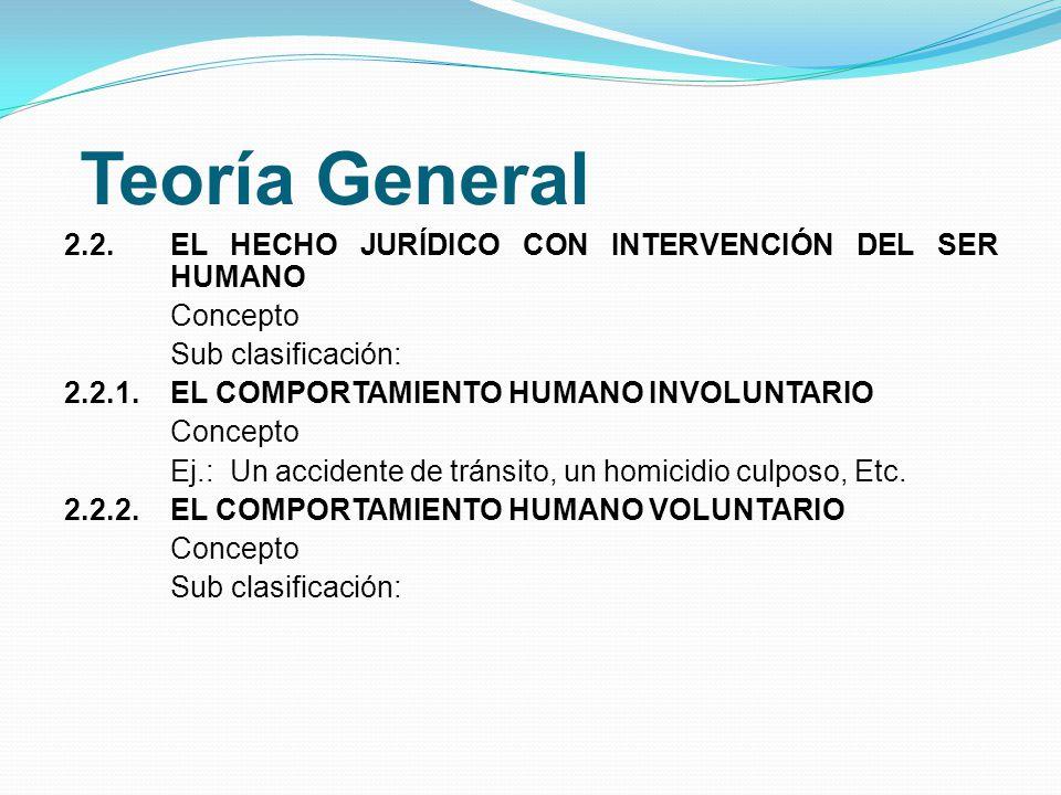 Teoría General 2.2.EL HECHO JURÍDICO CON INTERVENCIÓN DEL SER HUMANO Concepto Sub clasificación: 2.2.1.EL COMPORTAMIENTO HUMANO INVOLUNTARIO Concepto