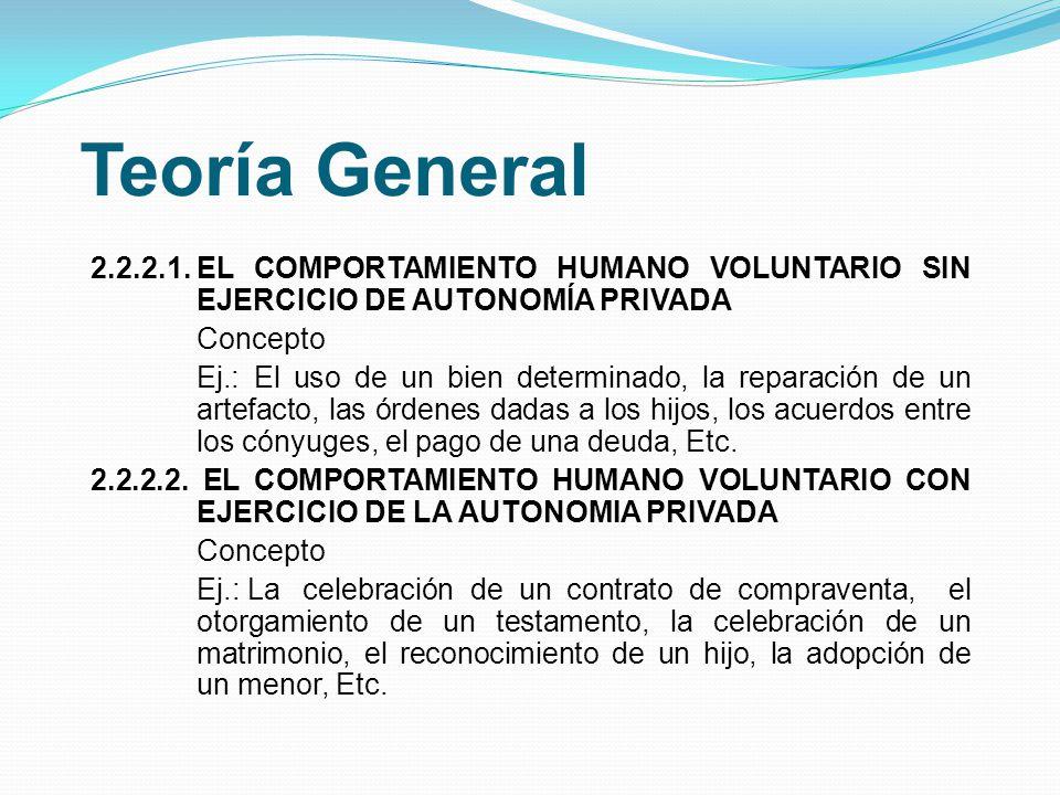 Teoría General 2.2.2.1.EL COMPORTAMIENTO HUMANO VOLUNTARIO SIN EJERCICIO DE AUTONOMÍA PRIVADA Concepto Ej.: El uso de un bien determinado, la reparaci