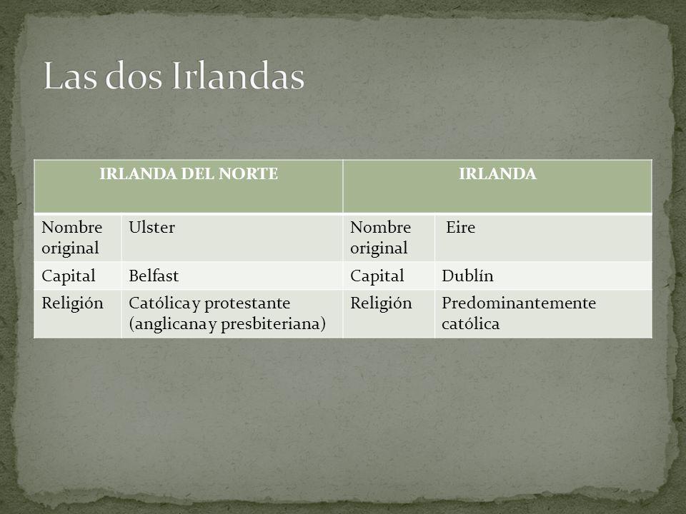 IRLANDA DEL NORTEIRLANDA Nombre original UlsterNombre original Eire CapitalBelfastCapitalDublín ReligiónCatólica y protestante (anglicana y presbiteri