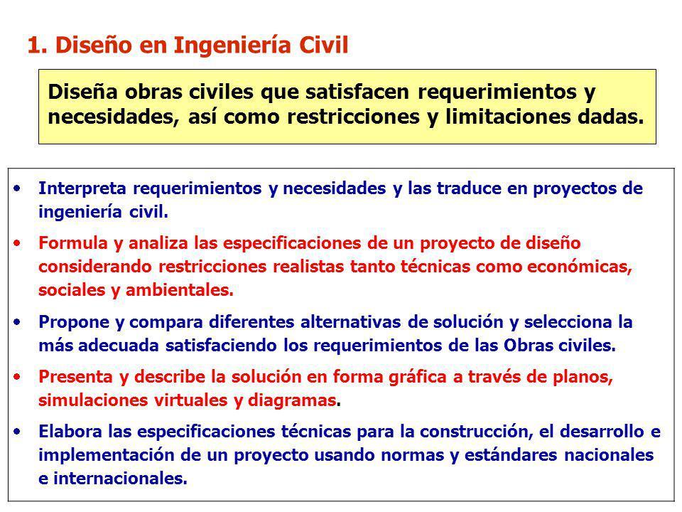 Diseña obras civiles que satisfacen requerimientos y necesidades, así como restricciones y limitaciones dadas. 1. Diseño en Ingeniería Civil Interpret