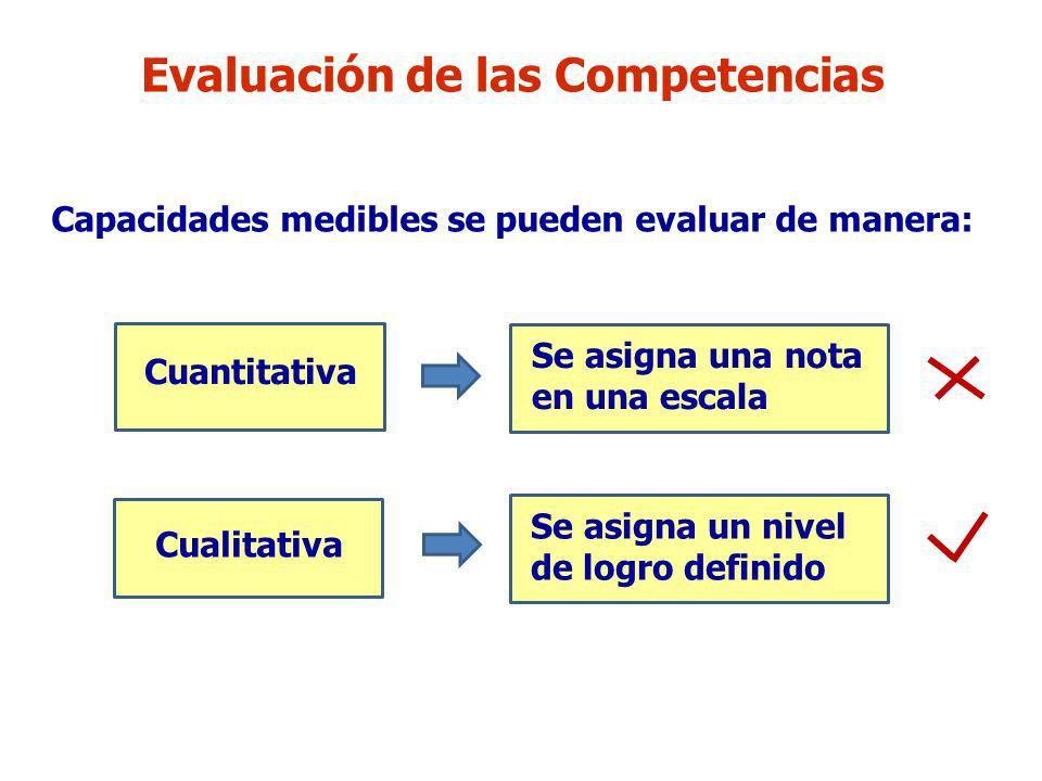 Evaluación de las Competencias Capacidades medibles se pueden evaluar de manera: Se asigna una nota en una escala Se asigna un nivel de logro definido
