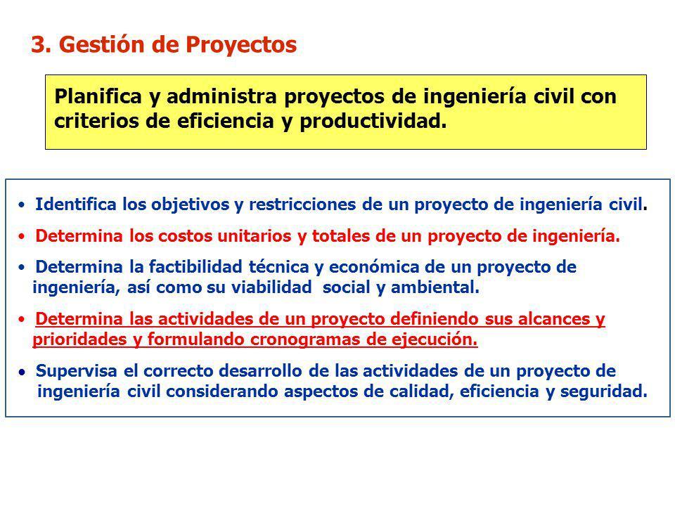 Planifica y administra proyectos de ingeniería civil con criterios de eficiencia y productividad. 3. Gestión de Proyectos Identifica los objetivos y r
