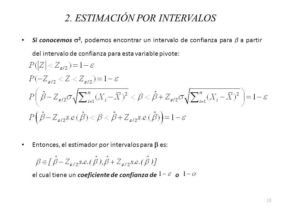 Si conocemos 2, podemos encontrar un intervalo de confianza para a partir del intervalo de confianza para esta variable pivote: Entonces, el estimador