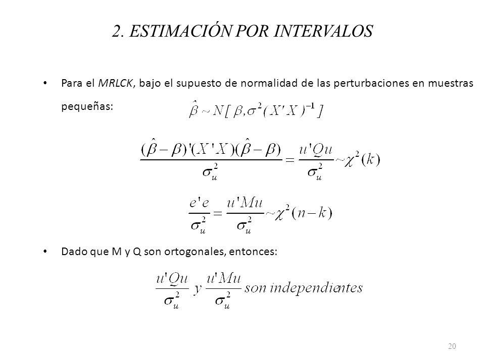 Para el MRLCK, bajo el supuesto de normalidad de las perturbaciones en muestras pequeñas:. Así: Dado que M y Q son ortogonales, entonces: 20 2. ESTIMA