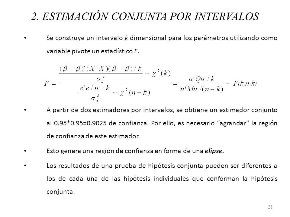 2. ESTIMACIÓN CONJUNTA POR INTERVALOS Se construye un intervalo k dimensional para los parámetros utilizando como variable pivote un estadístico F. A