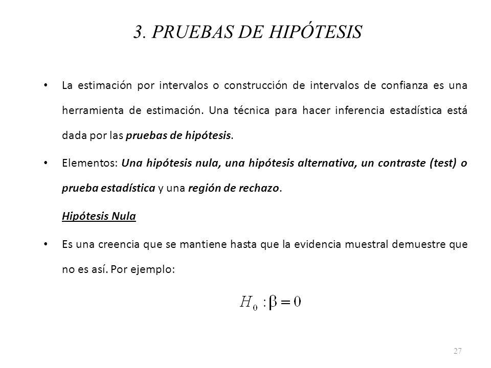 3. PRUEBAS DE HIPÓTESIS La estimación por intervalos o construcción de intervalos de confianza es una herramienta de estimación. Una técnica para hace