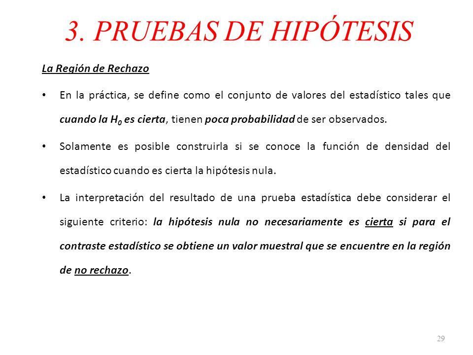 3. PRUEBAS DE HIPÓTESIS La Región de Rechazo En la práctica, se define como el conjunto de valores del estadístico tales que cuando la H 0 es cierta,