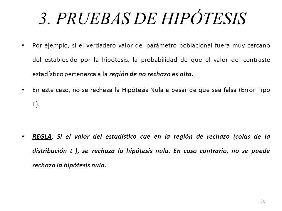 3. PRUEBAS DE HIPÓTESIS Por ejemplo, si el verdadero valor del parámetro poblacional fuera muy cercano del establecido por la hipótesis, la probabilid