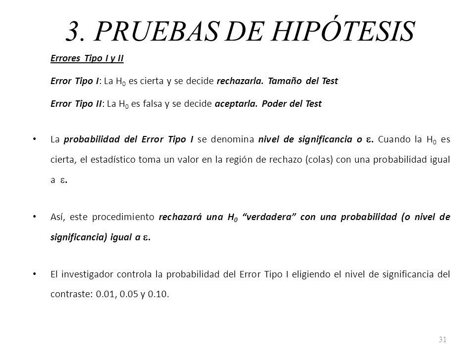 3. PRUEBAS DE HIPÓTESIS Errores Tipo I y II Error Tipo I: La H 0 es cierta y se decide rechazarla. Tamaño del Test Error Tipo II: La H 0 es falsa y se