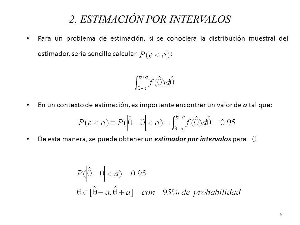 Para un problema de estimación, si se conociera la distribución muestral del estimador, sería sencillo calcular : En un contexto de estimación, es imp