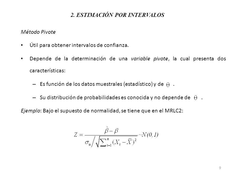 Método Pivote Útil para obtener intervalos de confianza. Depende de la determinación de una variable pivote, la cual presenta dos características: – E