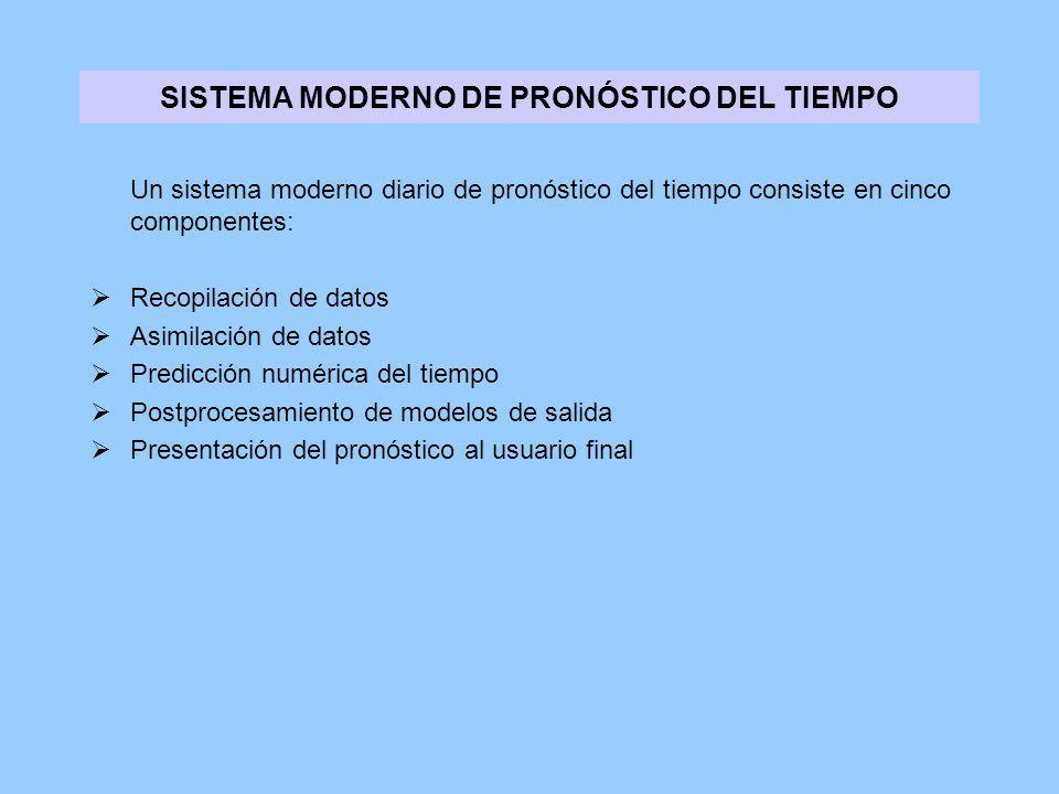 SISTEMA MODERNO DE PRONÓSTICO DEL TIEMPO Un sistema moderno diario de pronóstico del tiempo consiste en cinco componentes: Recopilación de datos Asimi