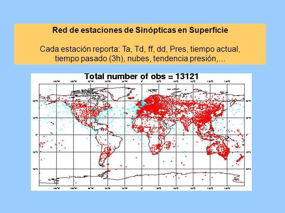 Red de estaciones de Sinópticas en Superficie Cada estación reporta: Ta, Td, ff, dd, Pres, tiempo actual, tiempo pasado (3h), nubes, tendencia presión