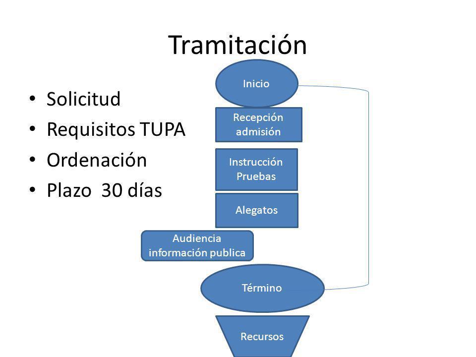 Tramitación Solicitud Requisitos TUPA Ordenación Plazo 30 días Inicio Instrucción Pruebas Término Recursos Alegatos Audiencia información publica Rece