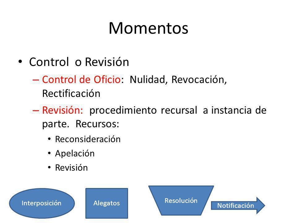 Momentos Control o Revisión – Control de Oficio: Nulidad, Revocación, Rectificación – Revisión: procedimiento recursal a instancia de parte. Recursos: