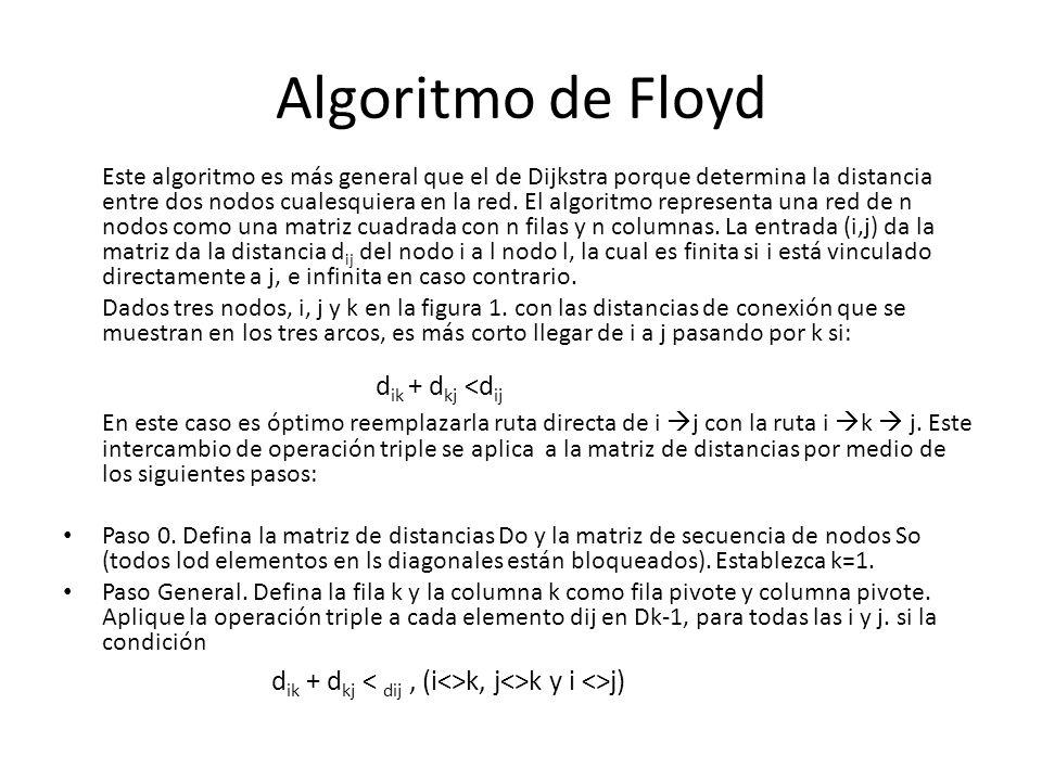 Algoritmo de Floyd Este algoritmo es más general que el de Dijkstra porque determina la distancia entre dos nodos cualesquiera en la red.