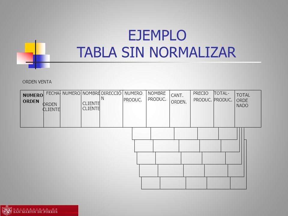 TABLA SIN NORMALIZAR NOMBRE PRECIOFECHA-NUMEROTOTAL-DIRECCIÓ N NUMERO NOMBRE PRODUC.