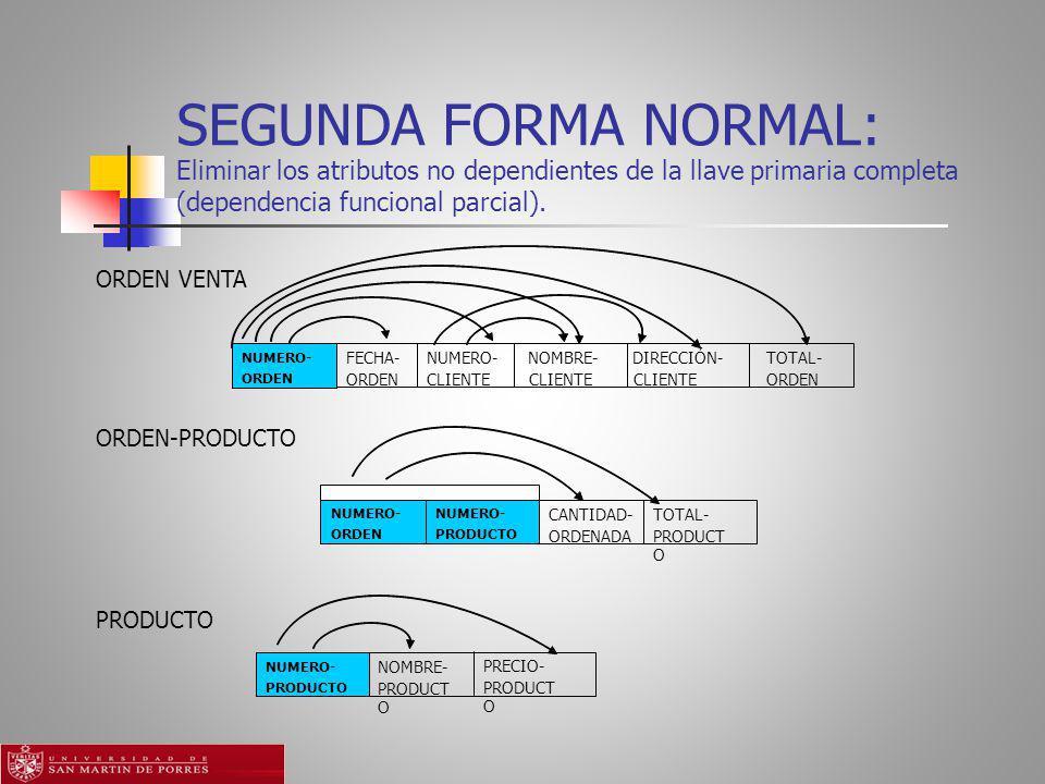 Eliminar los atributos no dependientes de la llave primaria completa (dependencia funcional parcial).