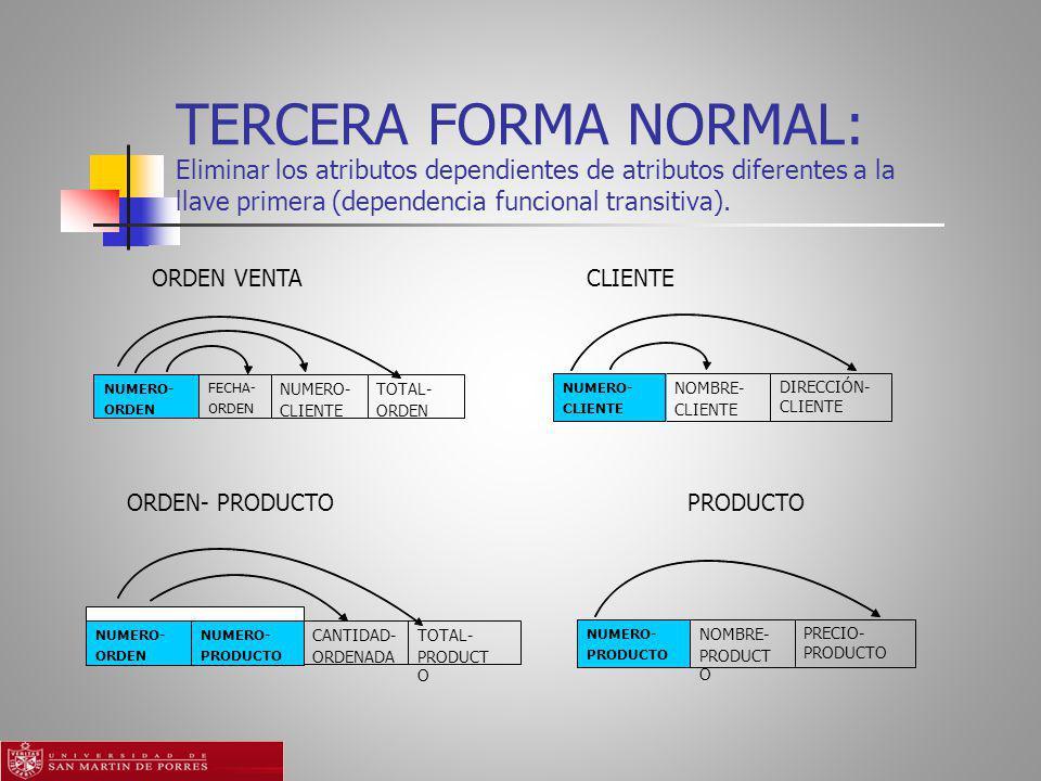 Eliminar los atributos dependientes de atributos diferentes a la llave primera (dependencia funcional transitiva).