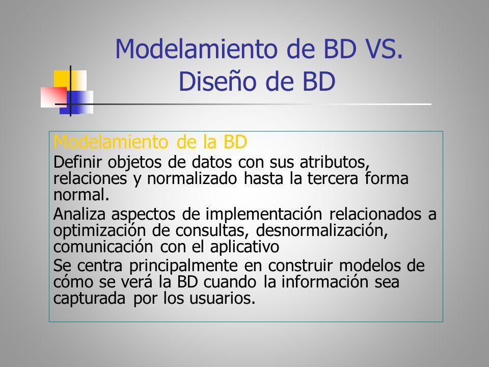 Diseño de BD Modelamiento de la BD Definir objetos de datos con sus atributos, relaciones y normalizado hasta la tercera forma normal.