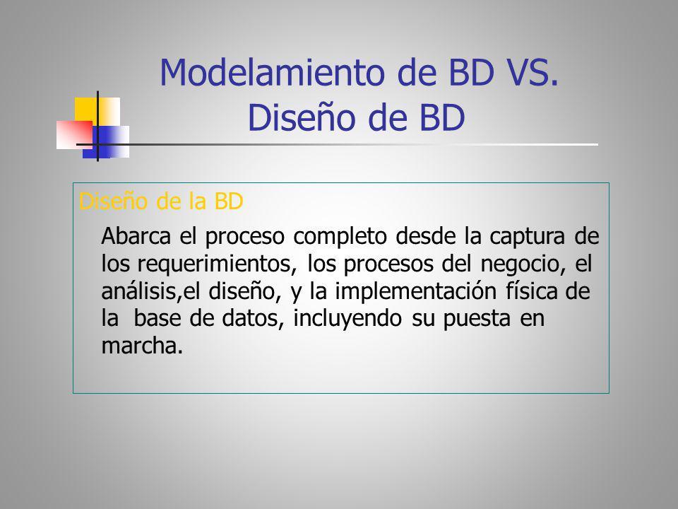 Diseño de BD Diseño de la BD Abarca el proceso completo desde la captura de los requerimientos, los procesos del negocio, el análisis,el diseño, y la implementación física de la base de datos, incluyendo su puesta en marcha.