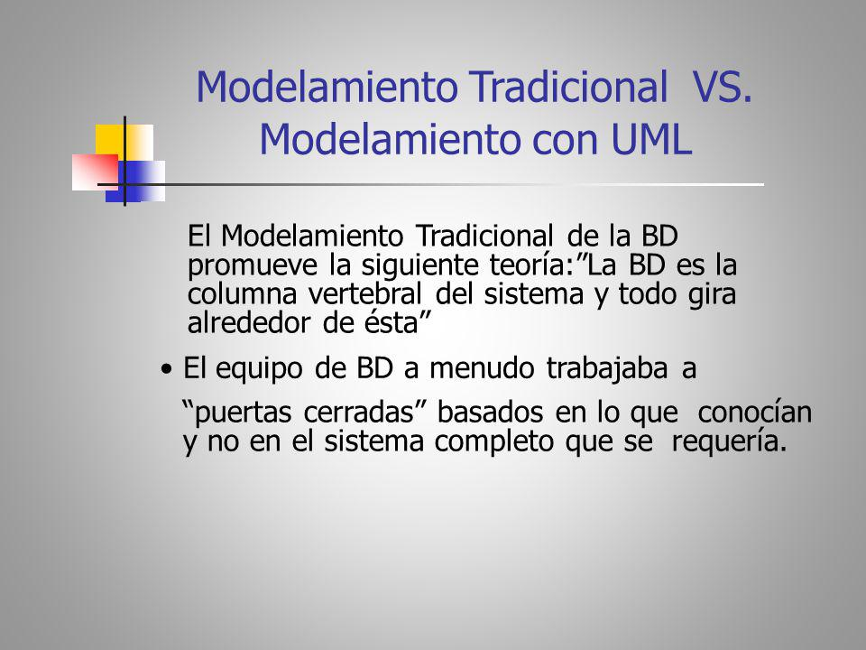 Modelamiento con UML Modelamiento Tradicional VS.