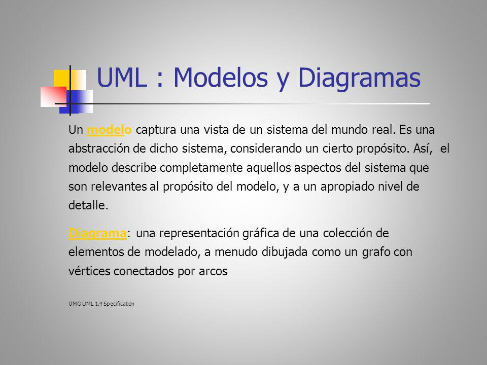 UML : Modelos y Diagramas Un modelo captura una vista de un sistema del mundo real.