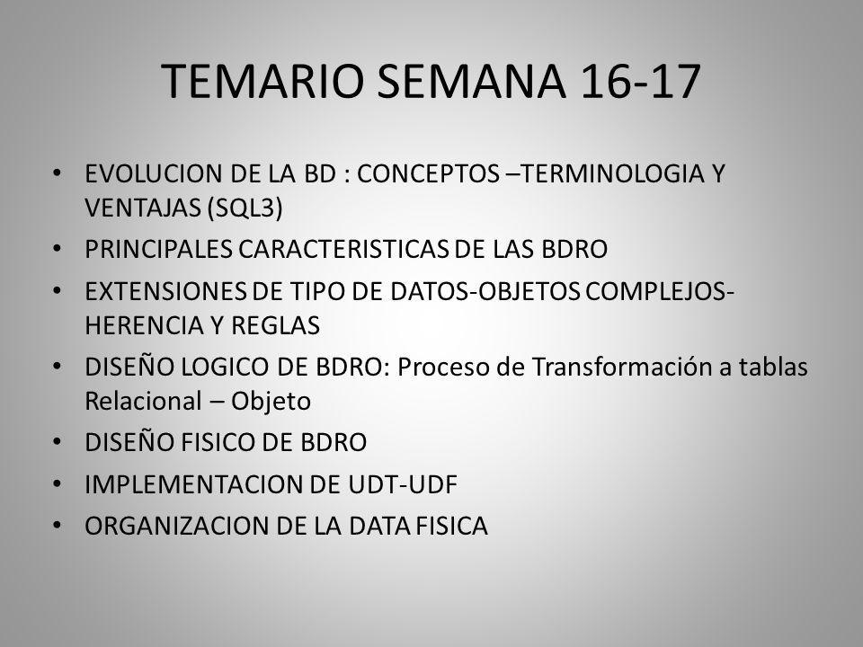 TEMARIO SEMANA 16-17 EVOLUCION DE LA BD : CONCEPTOS –TERMINOLOGIA Y VENTAJAS (SQL3) PRINCIPALES CARACTERISTICAS DE LAS BDRO EXTENSIONES DE TIPO DE DATOS-OBJETOS COMPLEJOS- HERENCIA Y REGLAS DISEÑO LOGICO DE BDRO: Proceso de Transformación a tablas Relacional – Objeto DISEÑO FISICO DE BDRO IMPLEMENTACION DE UDT-UDF ORGANIZACION DE LA DATA FISICA
